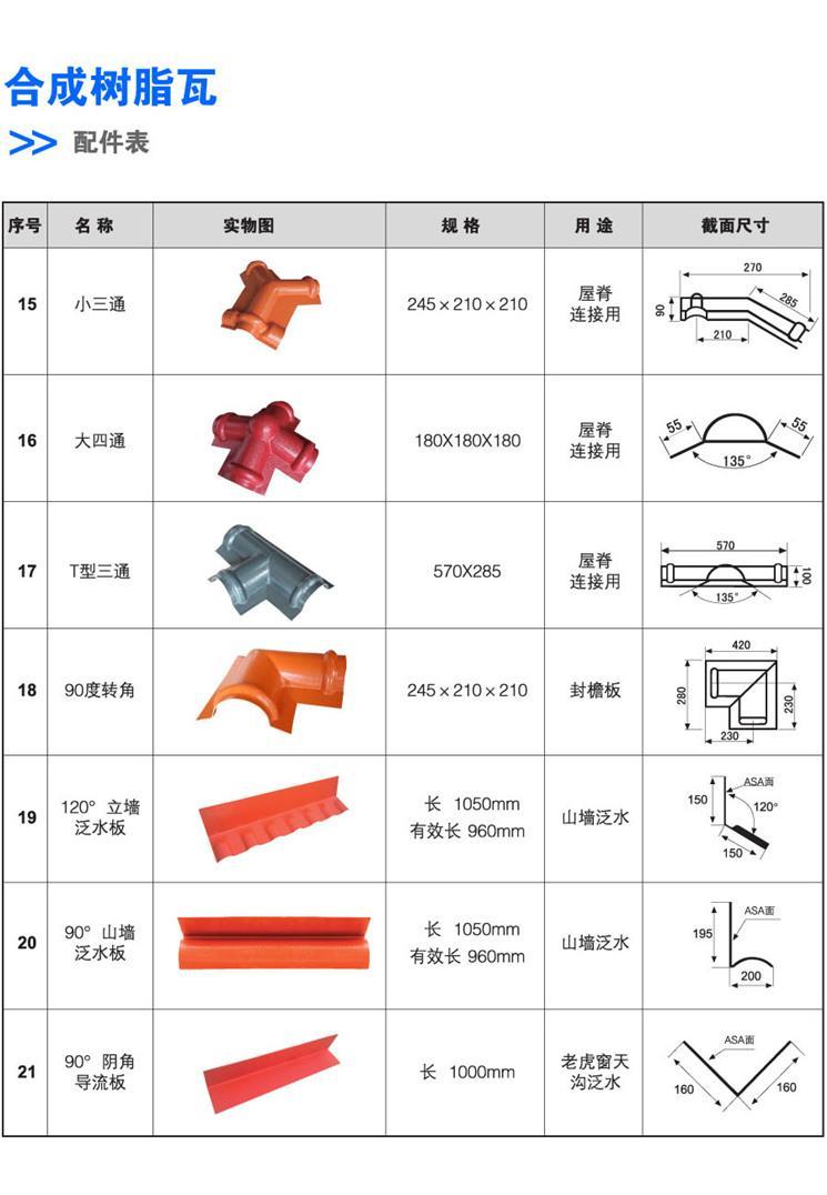 合成树脂瓦配件表3