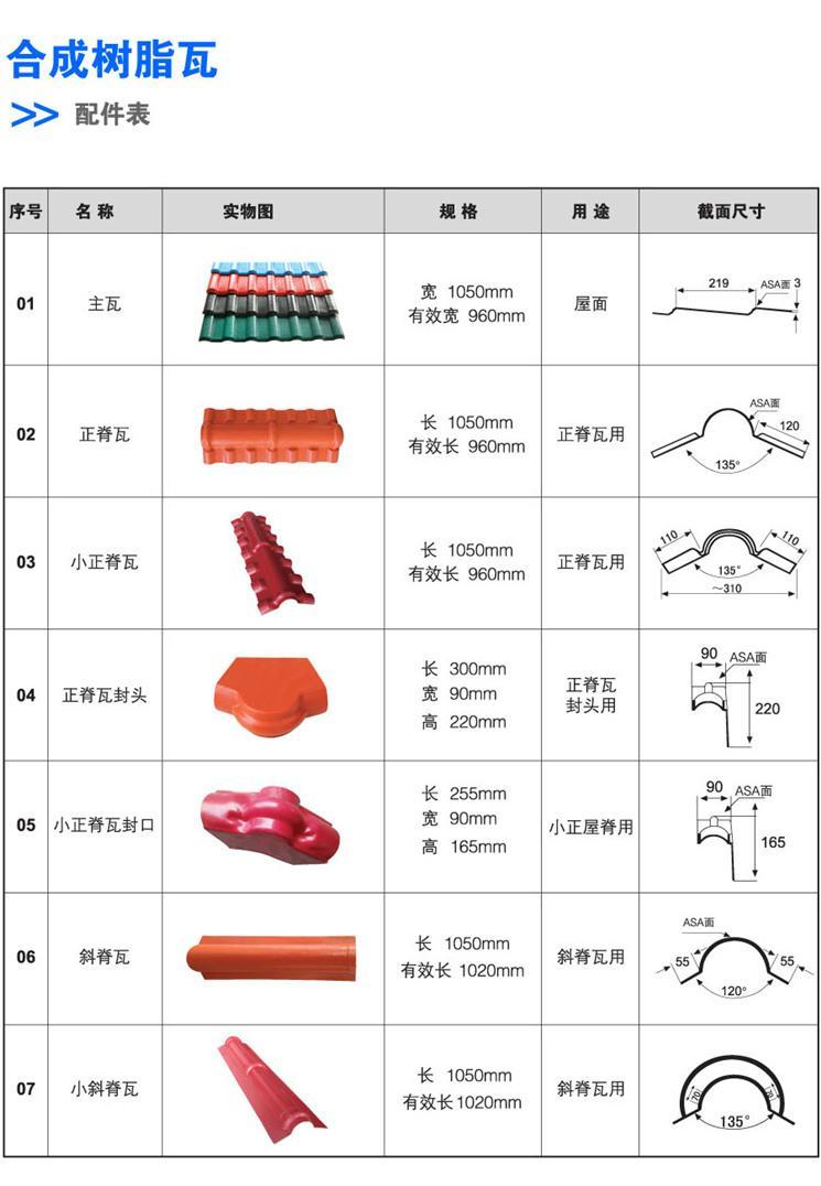 合成树脂瓦配件表