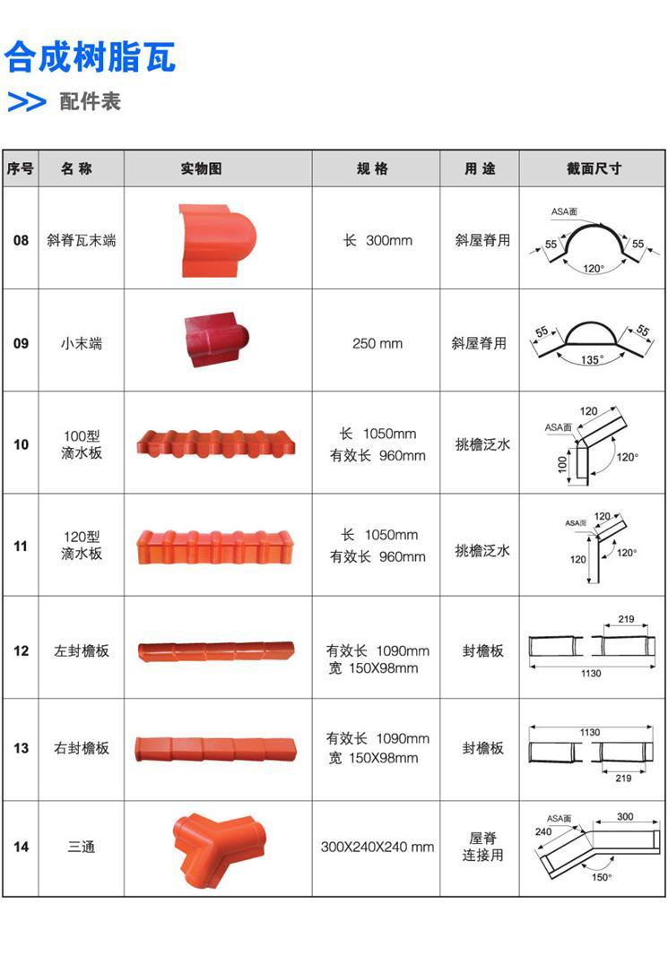 合成树脂瓦配件表2