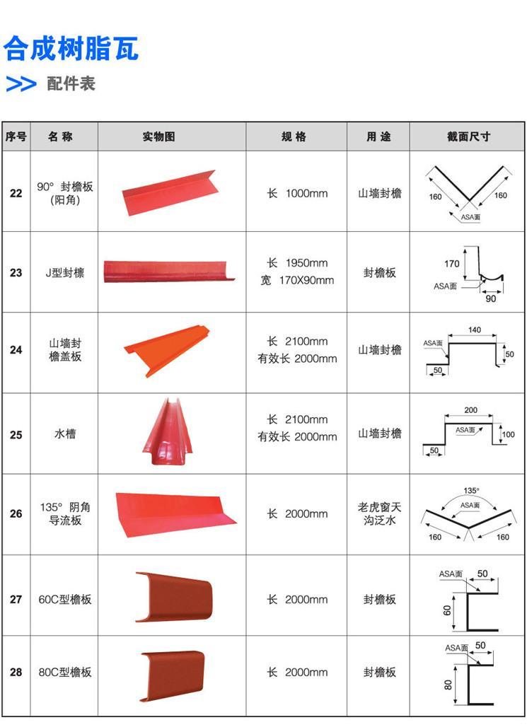 合成树脂瓦配件表4