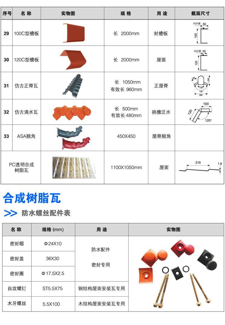 合成樹脂瓦配件表5